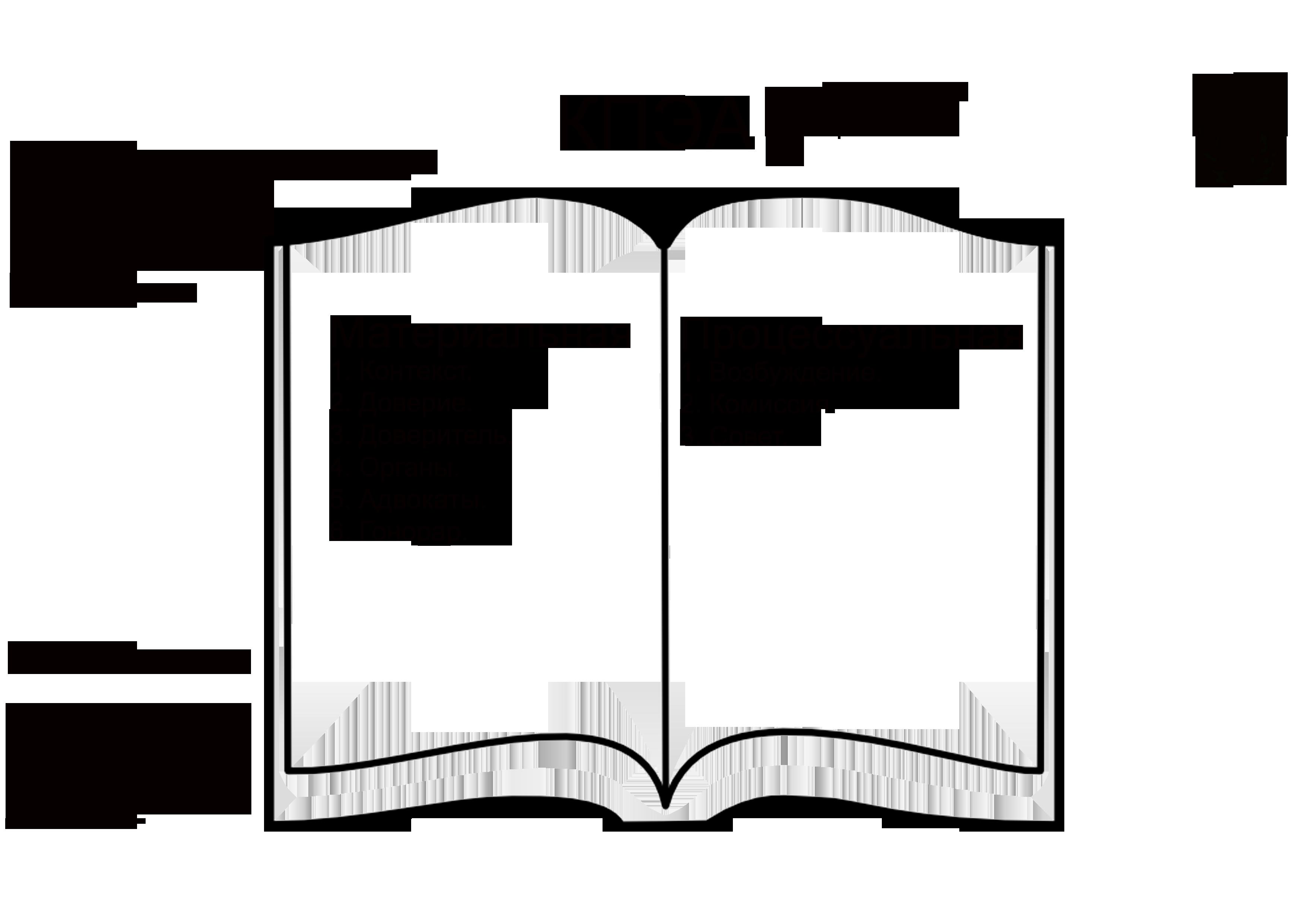 Кодекс этики адаоката