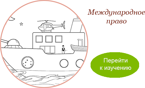 Мельниченко Р.Г. электронный учебник Международное право